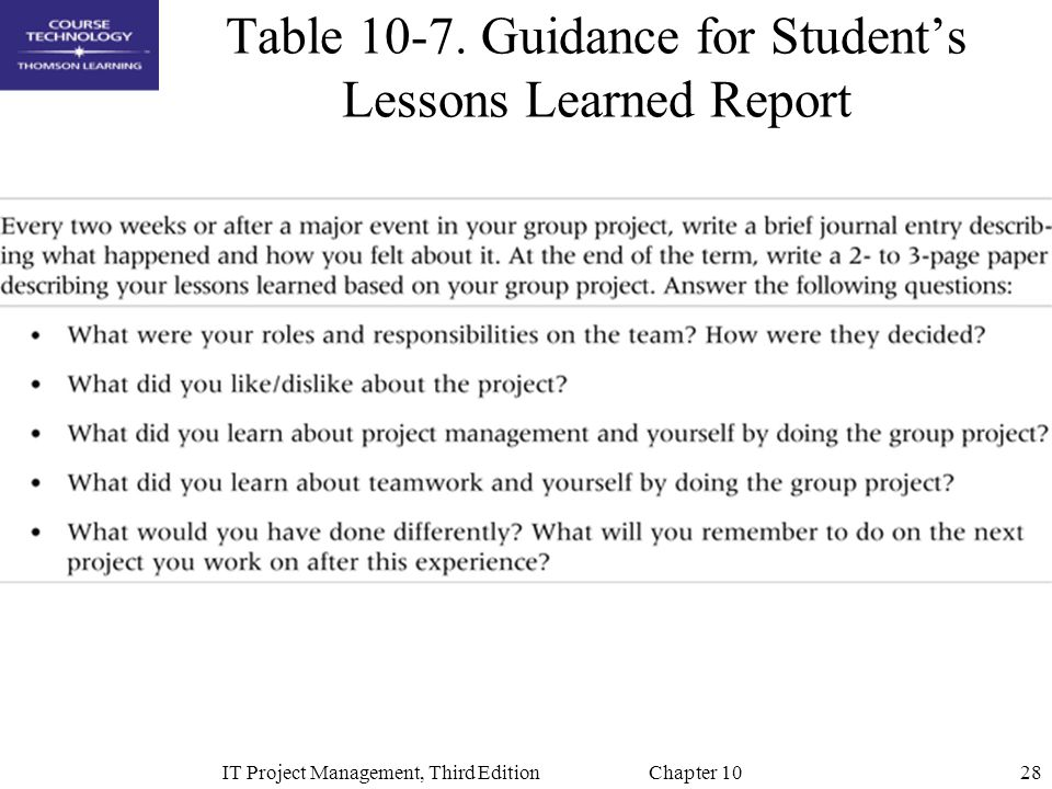28IT Project Management, Third Edition Chapter 10 Table 10-7. Guidance for Student's Lessons Learned Report