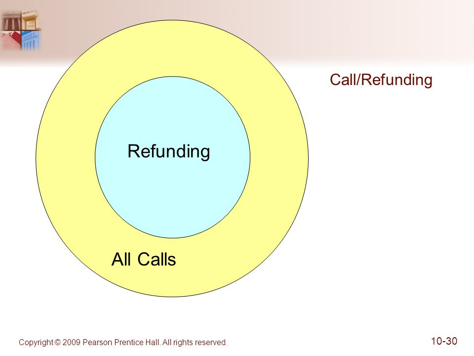 Call/Refunding Copyright © 2009 Pearson Prentice Hall. All rights reserved. 10-30 Refunding All Calls