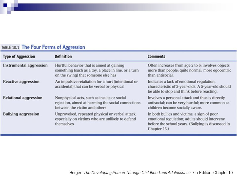 Berger: The Developing Person Through Childhood and Adolescence, 7th Edition, Chapter 10
