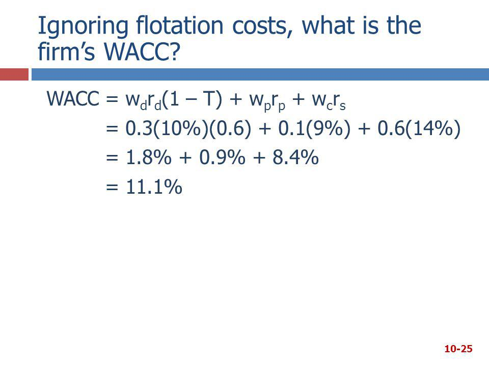 Ignoring flotation costs, what is the firm's WACC? WACC= w d r d (1 – T) + w p r p + w c r s = 0.3(10%)(0.6) + 0.1(9%) + 0.6(14%) = 1.8% + 0.9% + 8.4%