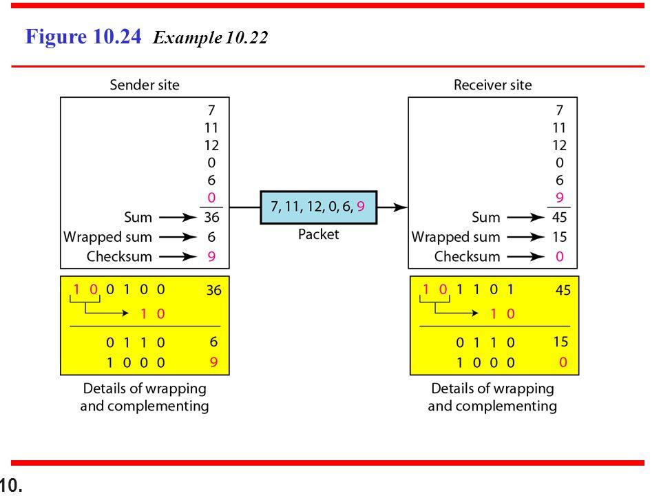 10. Figure 10.24 Example 10.22