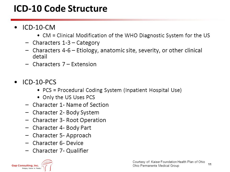 ICD-10 Code Structure ICD-10-CM CM = Clinical Modification of the WHO Diagnostic System for the US –Characters 1-3 – Category –Characters 4-6 – Etiology, anatomic site, severity, or other clinical detail –Characters 7 – Extension ICD-10-PCS PCS = Procedural Coding System (Inpatient Hospital Use) Only the US Uses PCS –Character 1- Name of Section –Character 2- Body System –Character 3- Root Operation –Character 4- Body Part –Character 5- Approach –Character 6- Device –Character 7- Qualifier 11 Courtesy of: Kaiser Foundation Health Plan of Ohio Ohio Permanente Medical Group