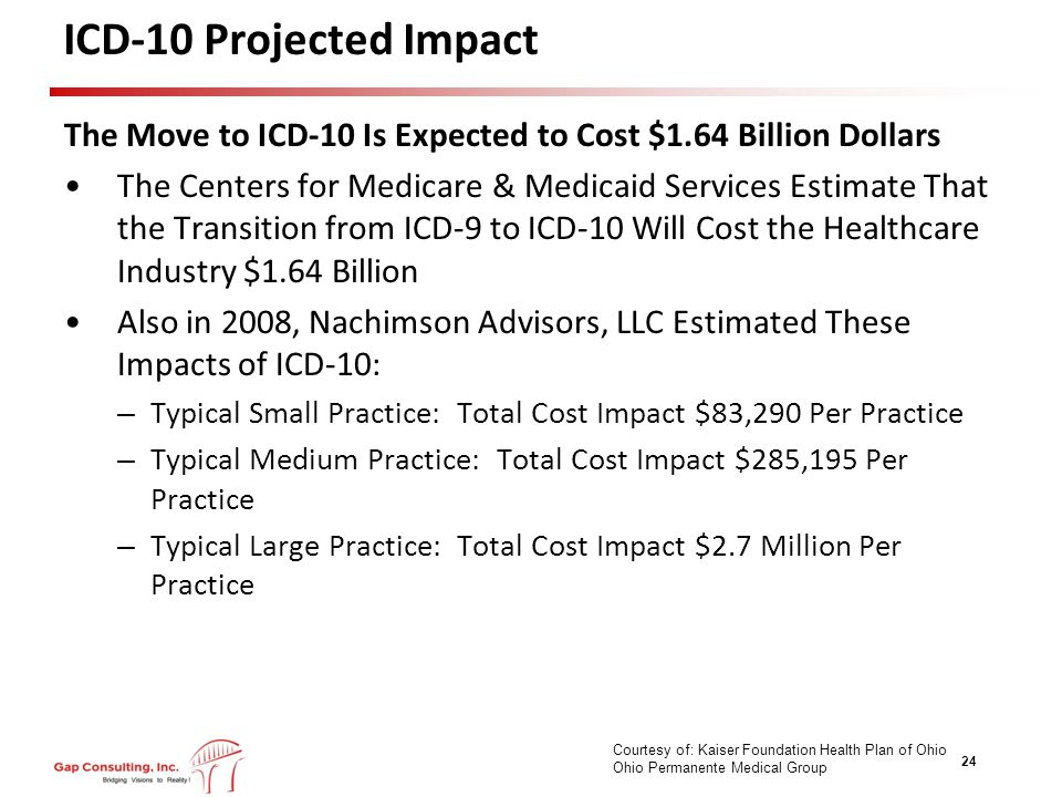 ICD-10 Projected Impact The Move to ICD-10 Is Expected to Cost $1.64 Billion Dollars The Centers for Medicare & Medicaid Services Estimate That the Transition from ICD-9 to ICD-10 Will Cost the Healthcare Industry $1.64 Billion Also in 2008, Nachimson Advisors, LLC Estimated These Impacts of ICD-10: – Typical Small Practice: Total Cost Impact $83,290 Per Practice – Typical Medium Practice: Total Cost Impact $285,195 Per Practice – Typical Large Practice: Total Cost Impact $2.7 Million Per Practice 24 Courtesy of: Kaiser Foundation Health Plan of Ohio Ohio Permanente Medical Group