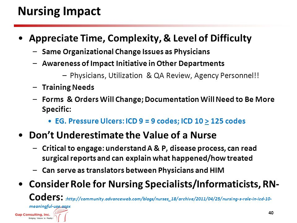 Nursing Impact Appreciate Time, Complexity, & Level of Difficulty –Same Organizational Change Issues as Physicians –Awareness of Impact Initiative in Other Departments –Physicians, Utilization & QA Review, Agency Personnel!.
