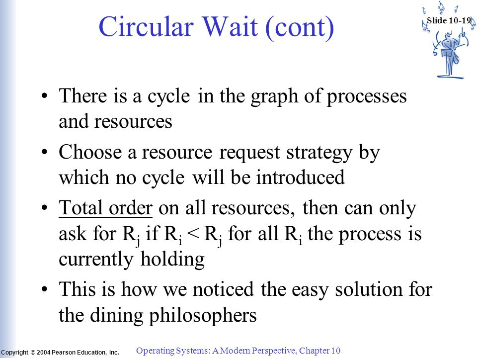 Slide 10-19 Copyright © 2004 Pearson Education, Inc. Operating Systems: A Modern Perspective, Chapter 10 Circular Wait (cont) There is a cycle in the