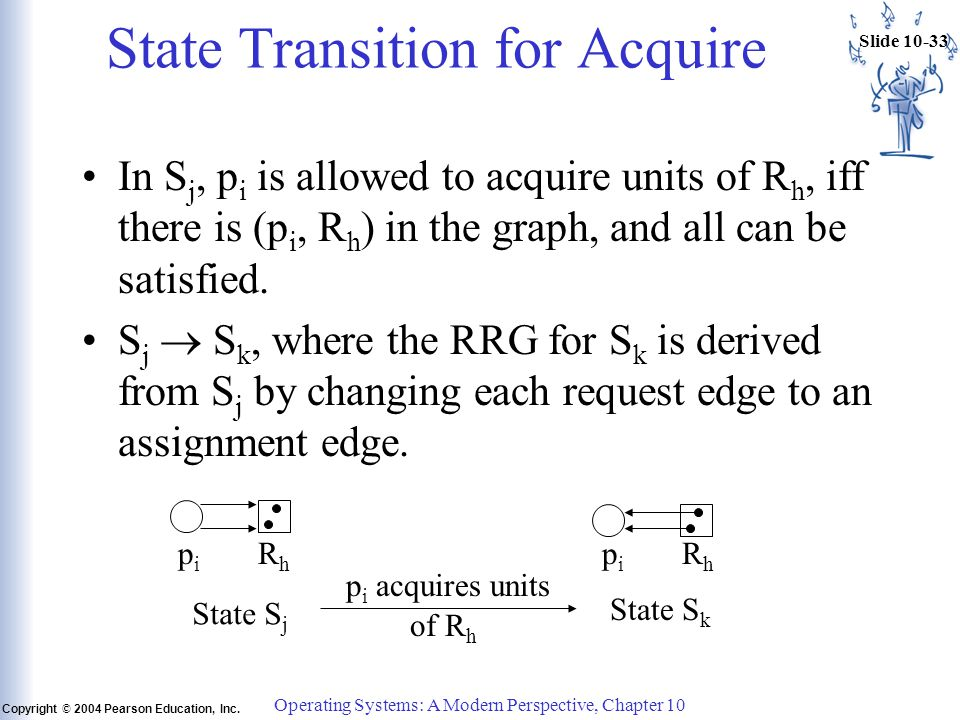 Slide 10-33 Copyright © 2004 Pearson Education, Inc. Operating Systems: A Modern Perspective, Chapter 10 State Transition for Acquire In S j, p i is a