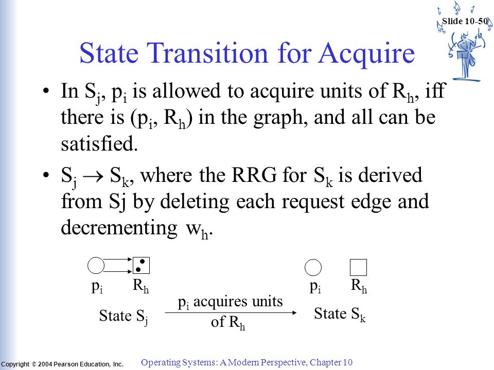 Slide 10-50 Copyright © 2004 Pearson Education, Inc. Operating Systems: A Modern Perspective, Chapter 10 State Transition for Acquire In S j, p i is a