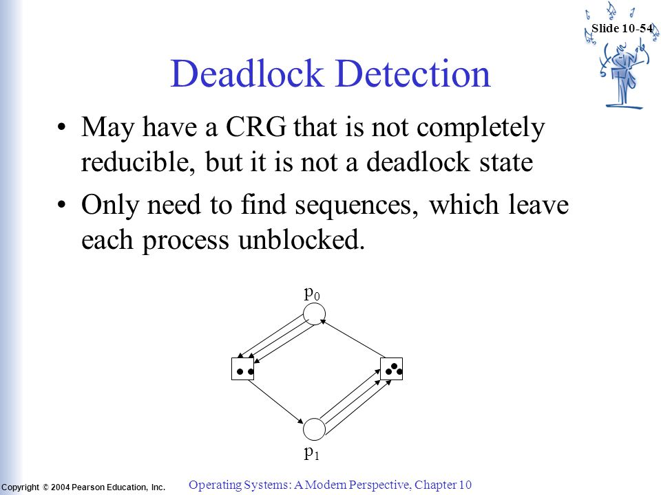 Slide 10-54 Copyright © 2004 Pearson Education, Inc. Operating Systems: A Modern Perspective, Chapter 10 Deadlock Detection May have a CRG that is not