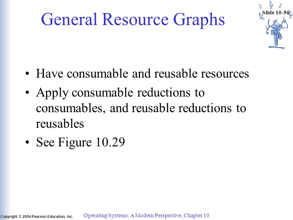 Slide 10-56 Copyright © 2004 Pearson Education, Inc. Operating Systems: A Modern Perspective, Chapter 10 General Resource Graphs Have consumable and r