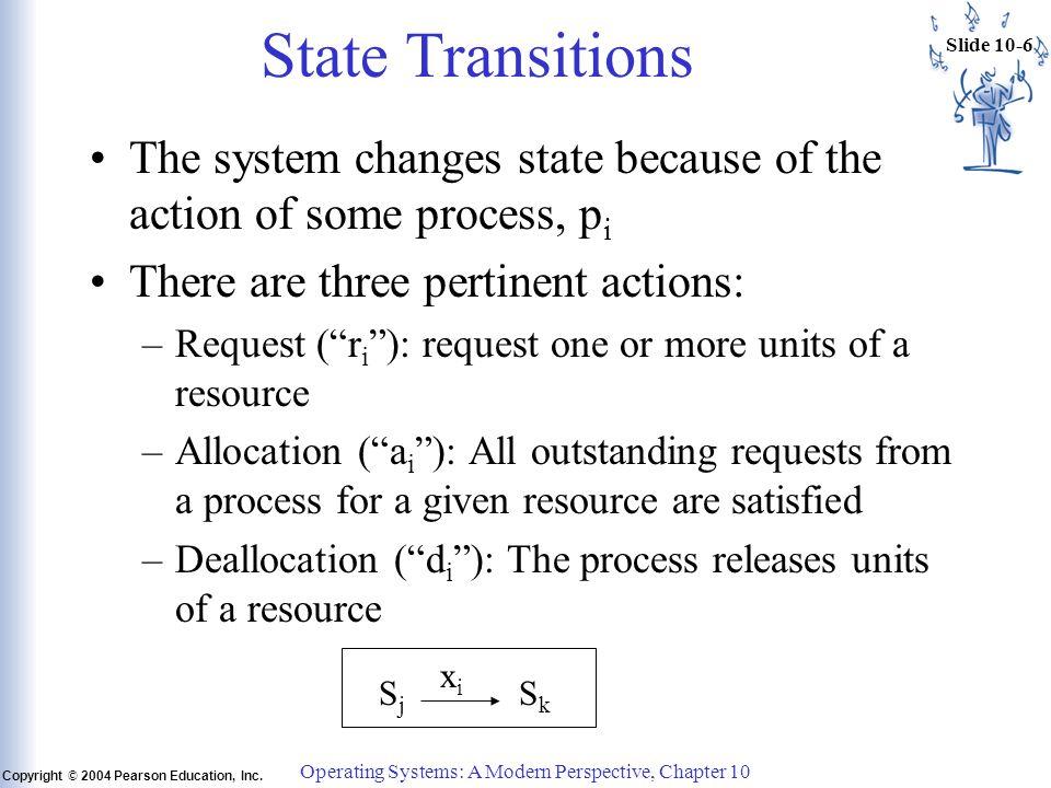 Slide 10-7 Copyright © 2004 Pearson Education, Inc.