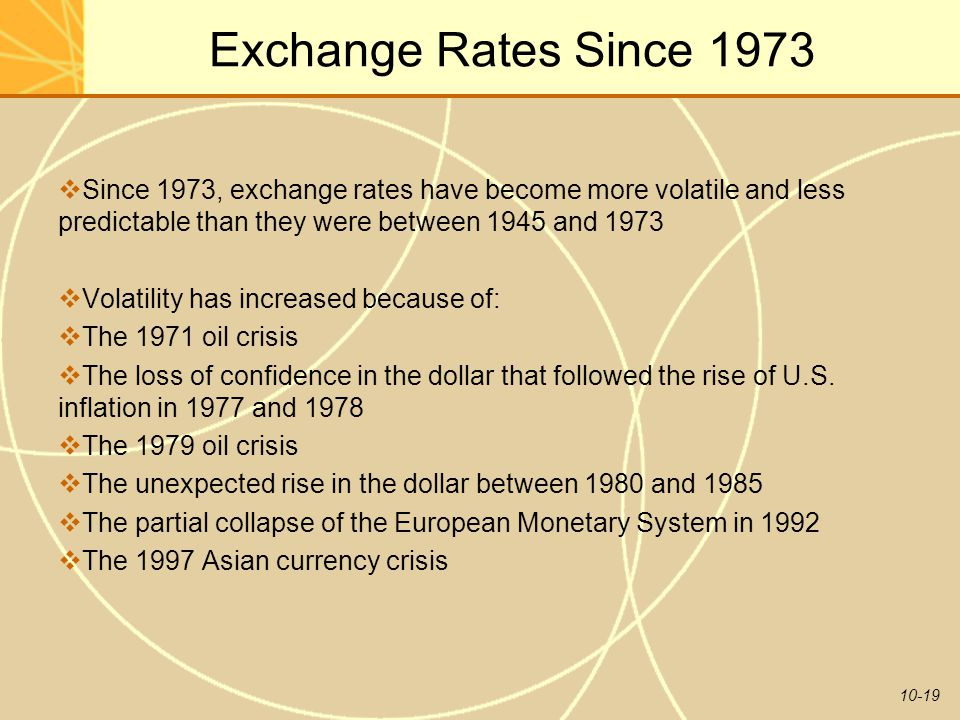 10-19 Exchange Rates Since 1973  Since 1973, exchange rates have become more volatile and less predictable than they were between 1945 and 1973  Volatility has increased because of:  The 1971 oil crisis  The loss of confidence in the dollar that followed the rise of U.S.
