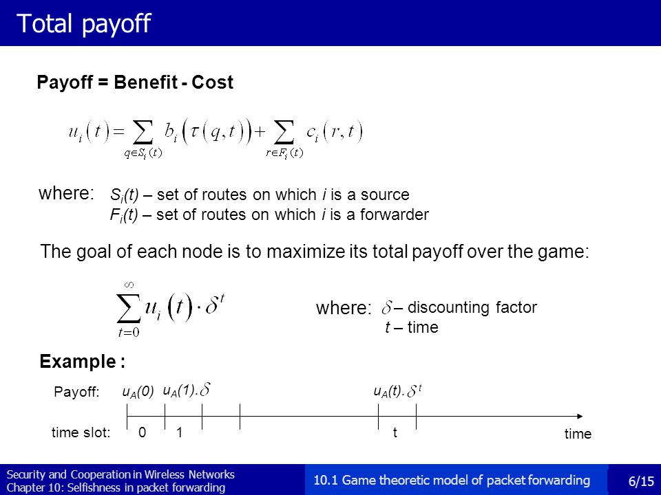 Security and Cooperation in Wireless Networks Chapter 10: Selfishness in packet forwarding 6/15 Total payoff The goal of each node is to maximize its total payoff over the game: Payoff = Benefit - Cost where: S i (t) – set of routes on which i is a source F i (t) – set of routes on which i is a forwarder where: – discounting factor t – time time 0time slot:1t Payoff: u A (0) u A (1).