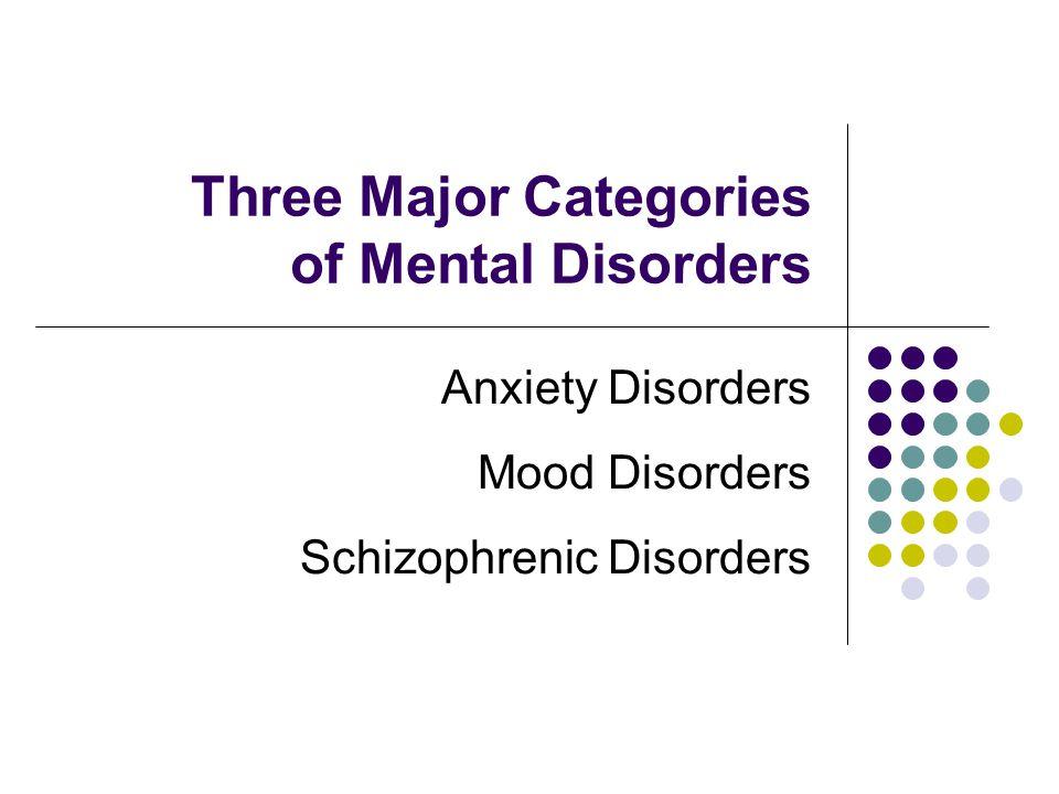 Three Major Categories of Mental Disorders Anxiety Disorders Mood Disorders Schizophrenic Disorders