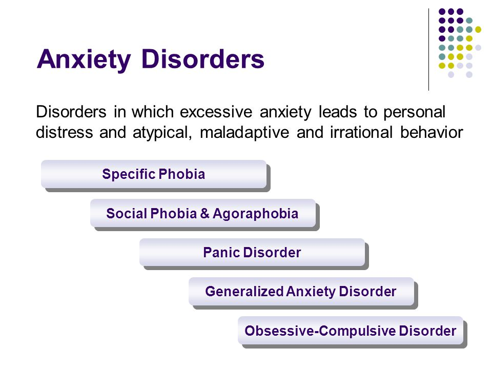 Anxiety Disorders Disorders in which excessive anxiety leads to personal distress and atypical, maladaptive and irrational behavior Specific Phobia So