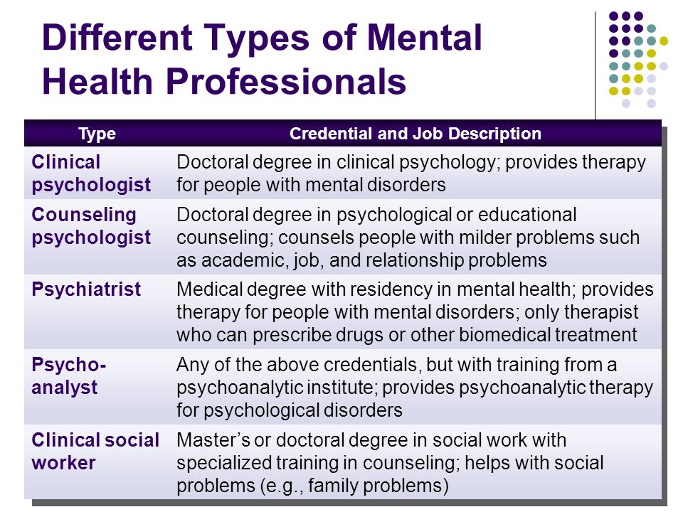 Different Types of Mental Health Professionals Type Credential and Job Description Clinical psychologist Doctoral degree in clinical psychology; provi