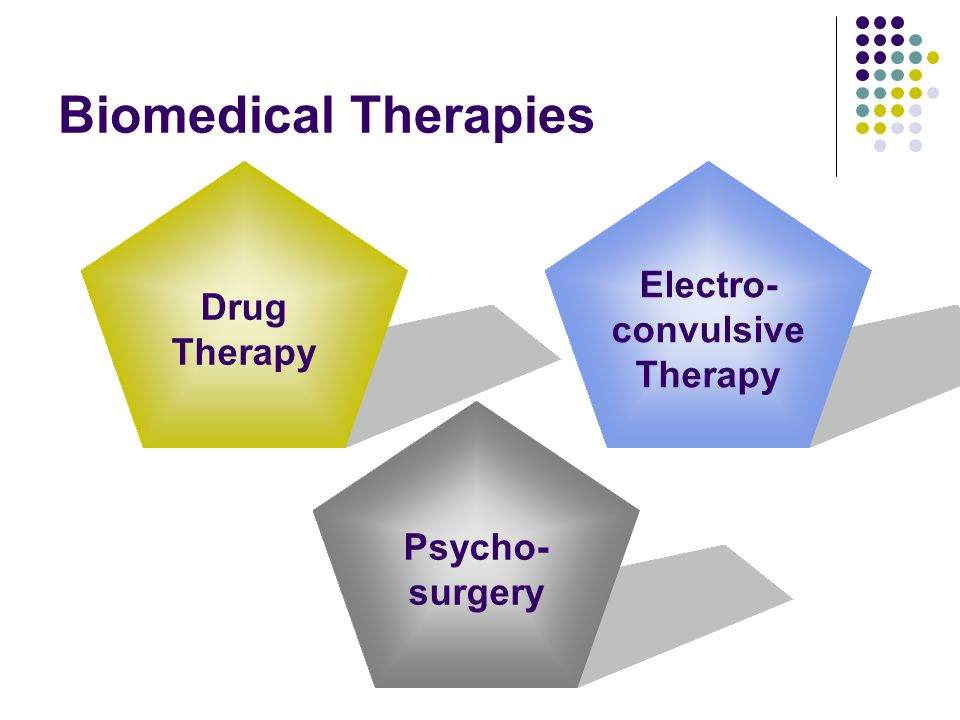 Biomedical Therapies Drug Therapy Electro- convulsive Therapy Psycho- surgery