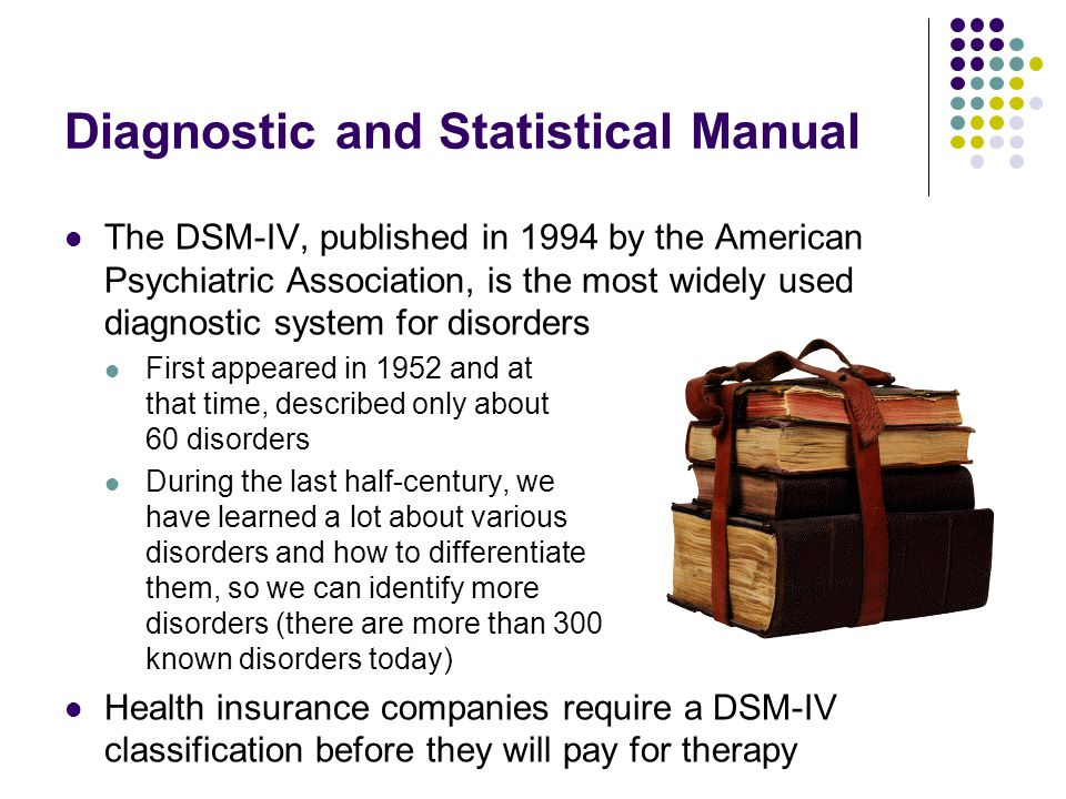 Diagnostic and Statistical Manual The DSM-IV, published in 1994 by the American Psychiatric Association, is the most widely used diagnostic system for