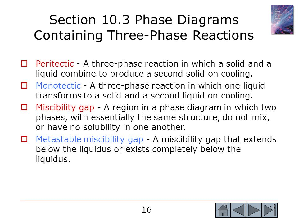 16  Peritectic - A three-phase reaction in which a solid and a liquid combine to produce a second solid on cooling.  Monotectic - A three-phase reac
