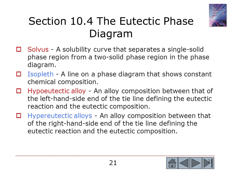 21  Solvus - A solubility curve that separates a single-solid phase region from a two-solid phase region in the phase diagram.  Isopleth - A line on