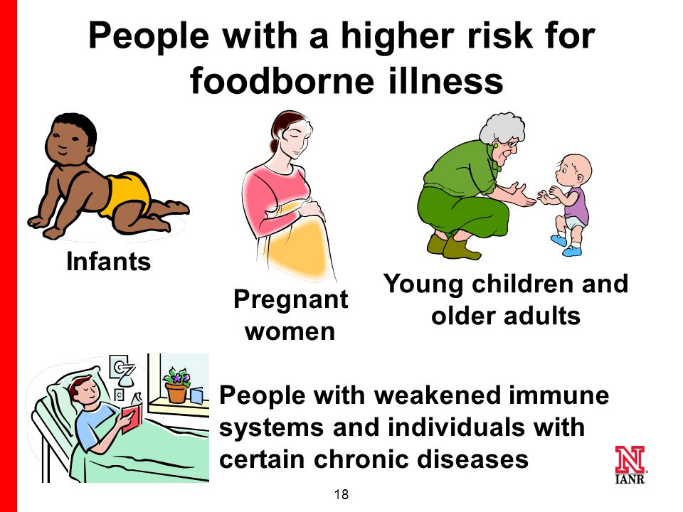 17 Fact 4 Some people have a greater risk for foodborne illnesses.