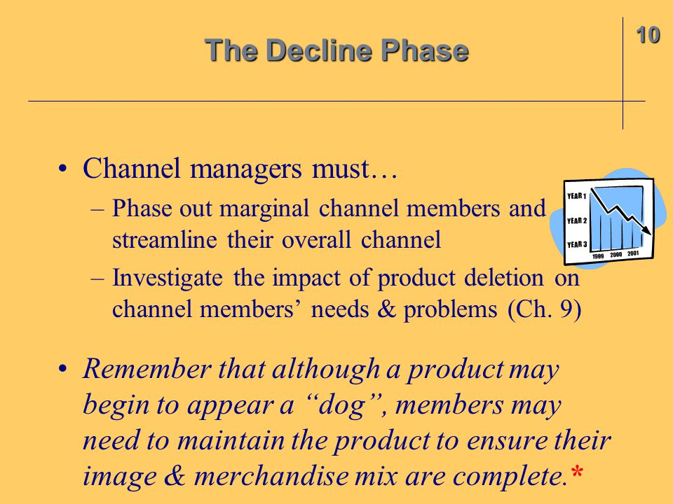 Channel managers must… –Phase out marginal channel members and streamline their overall channel –Investigate the impact of product deletion on channel