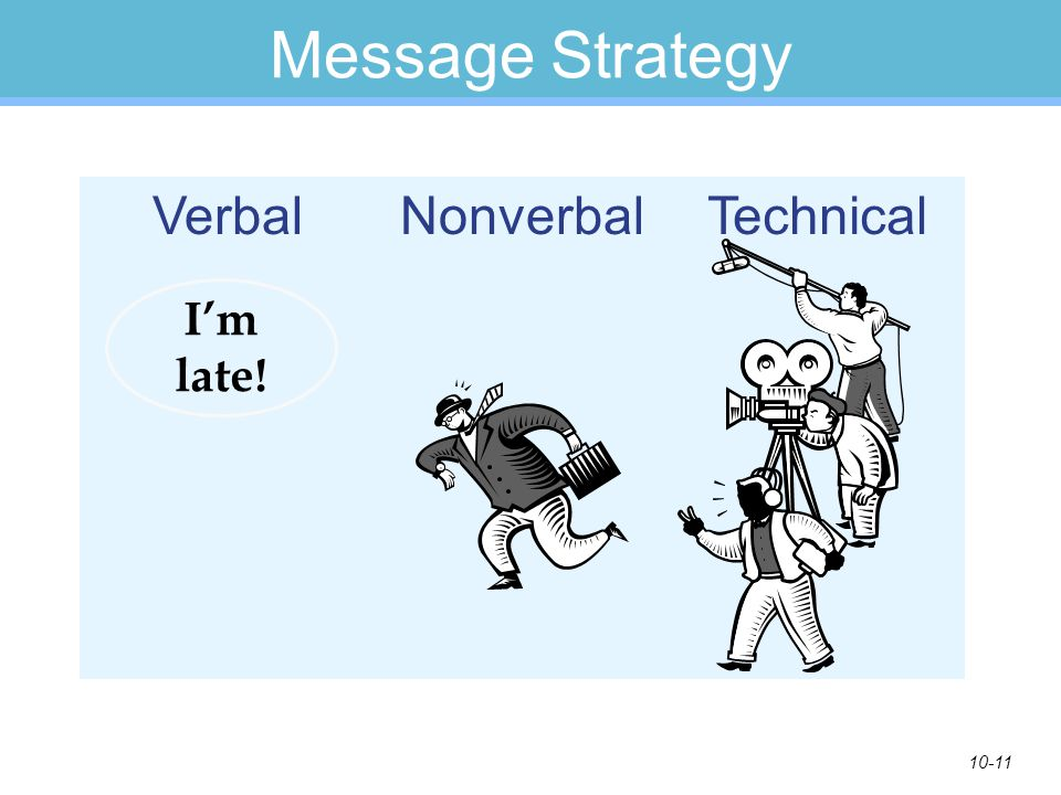10-11 Message Strategy VerbalNonverbalTechnical I'm late!