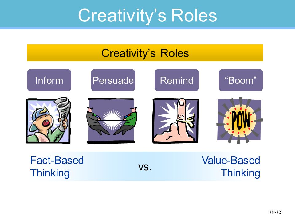 """10-13 Creativity's Roles Fact-Based Thinking Value-Based Thinking vs. Inform Remind """"Boom"""" Persuade"""