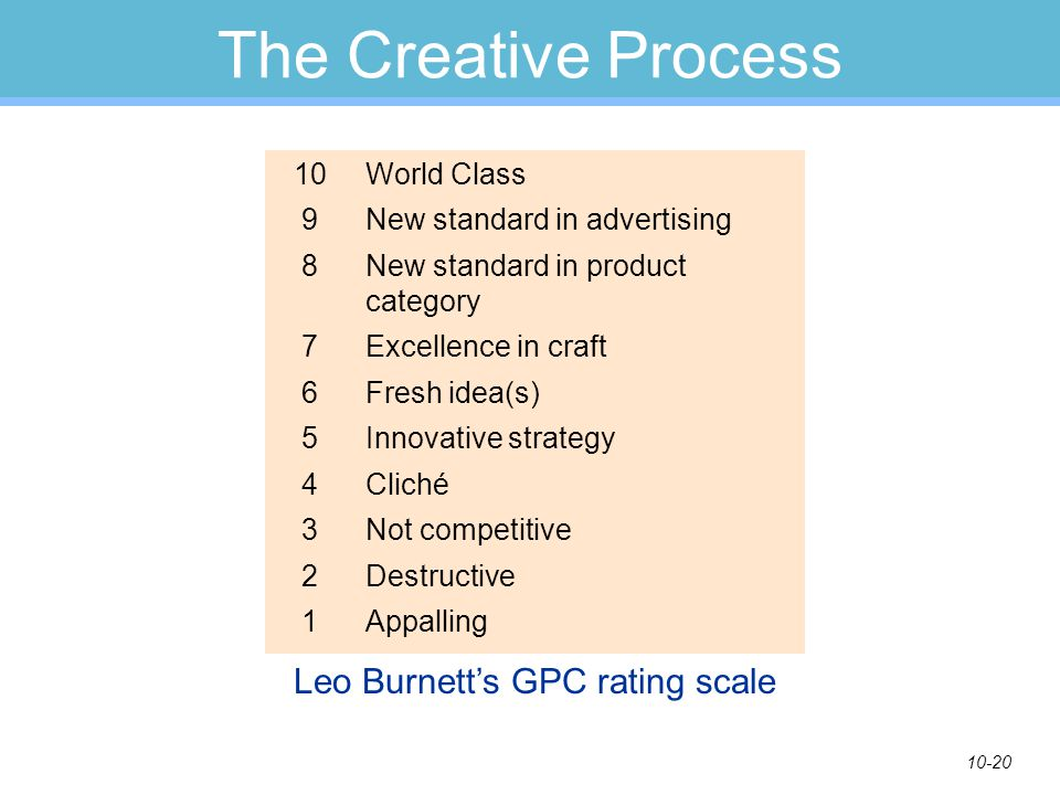 10-20 The Creative Process Appalling1 Destructive2 Not competitive3 Cliché4 Innovative strategy5 Fresh idea(s)6 Excellence in craft7 New standard in p