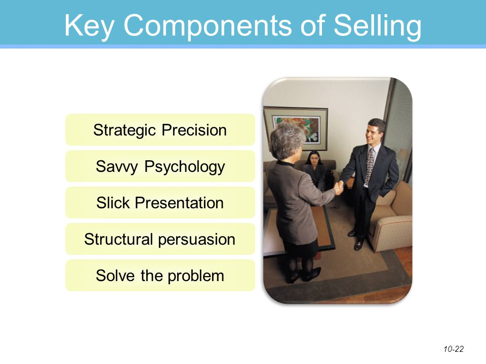 10-22 Key Components of Selling Strategic Precision Savvy Psychology Slick Presentation Structural persuasion Solve the problem