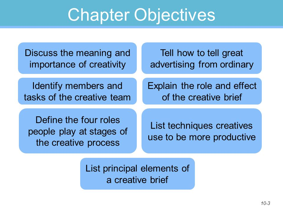 10-3 Chapter Objectives Discuss the meaning and importance of creativity Tell how to tell great advertising from ordinary List techniques creatives us