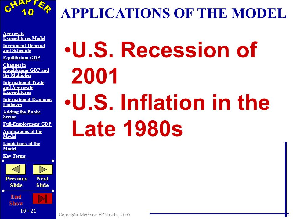 10 - 20 Copyright McGraw-Hill/Irwin, 2005 Aggregate Expenditures Model Investment Demand and Schedule Equilibrium GDP Changes in Equilibrium GDP and the Multiplier International Trade and Aggregate Expenditures International Economic Linkages Adding the Public Sector Full-Employment GDP Applications of the Model Limitations of the Model Key Terms Previous Slide Next Slide End Show Injections Leakages Unplanned Changes in Inventories Recessionary Gap Inflationary Gap FULL-EMPLOYMENT GDP