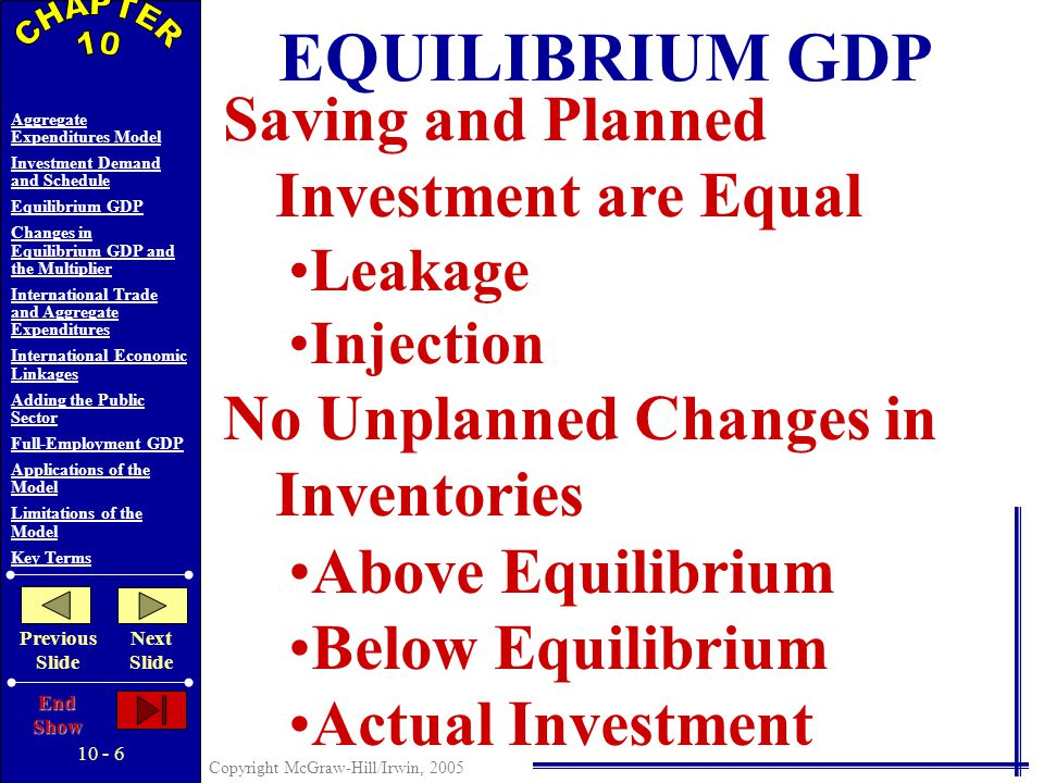 10 - 5 Copyright McGraw-Hill/Irwin, 2005 Aggregate Expenditures Model Investment Demand and Schedule Equilibrium GDP Changes in Equilibrium GDP and the Multiplier International Trade and Aggregate Expenditures International Economic Linkages Adding the Public Sector Full-Employment GDP Applications of the Model Limitations of the Model Key Terms Previous Slide Next Slide End Show Private spending, C + I g (billions of dollars) o 45 o C C + I g I g = $20 Billion Equilibrium Real domestic product, GDP (billions of dollars) 370 390 410 430 450 470 490 510 530 550 (C + I g = GDP) EQUILIBRIUM GDP C =$450 Billion $530 510 490 470 450 430 410 390 370