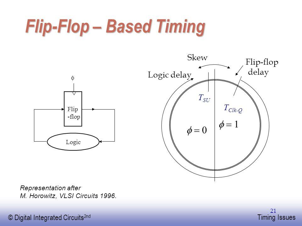 EE141 © Digital Integrated Circuits 2nd Timing Issues 21 Flip-Flop – Based Timing Flip -flop Logic    Flip-flop delay Skew Logic delay T SU