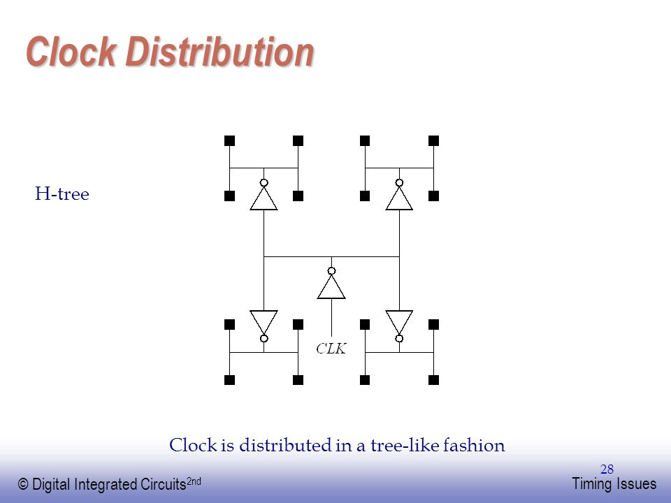 EE141 © Digital Integrated Circuits 2nd Timing Issues 28 Clock Distribution Clock is distributed in a tree-like fashion H-tree