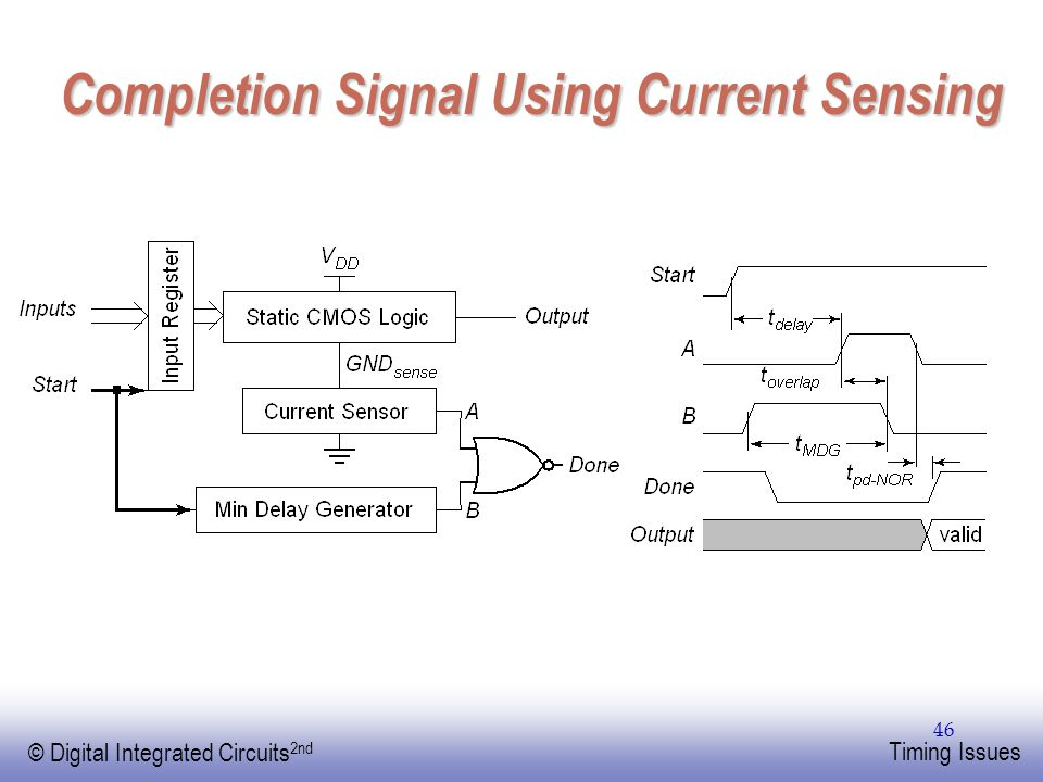 EE141 © Digital Integrated Circuits 2nd Timing Issues 46 Completion Signal Using Current Sensing