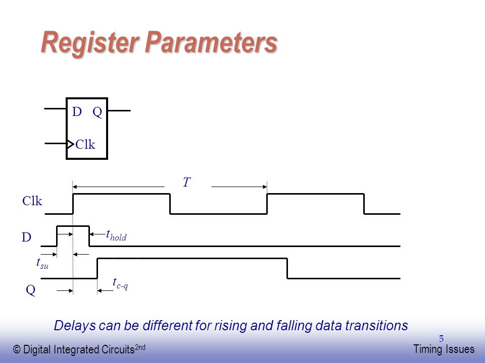 EE141 © Digital Integrated Circuits 2nd Timing Issues 5 Register Parameters D Clk Q D Q t c-q t hold T t su Delays can be different for rising and falling data transitions