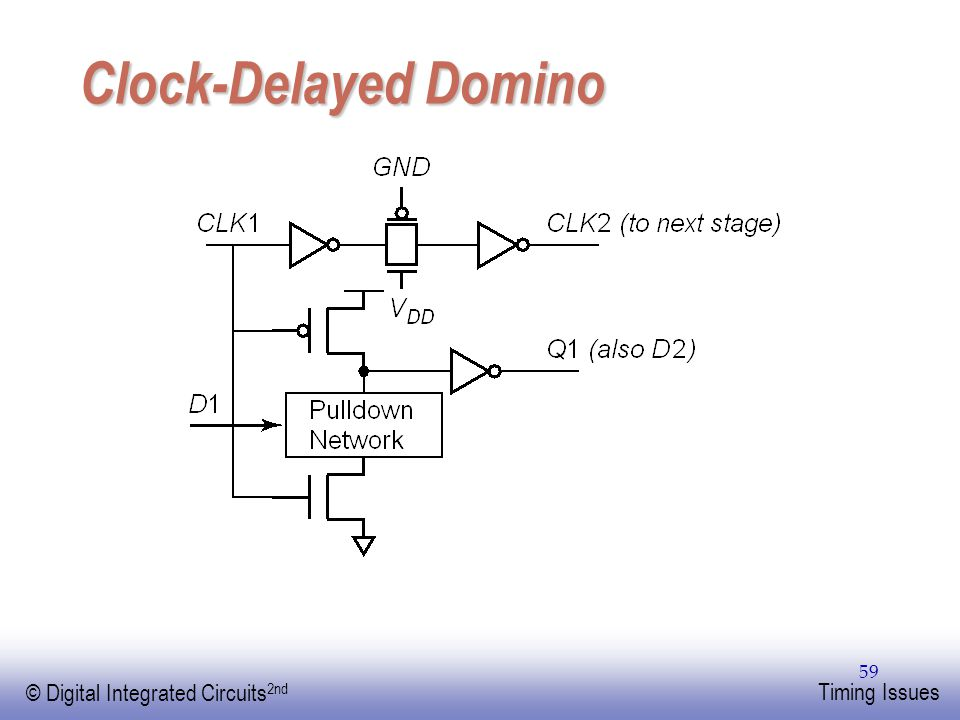 EE141 © Digital Integrated Circuits 2nd Timing Issues 59 Clock-Delayed Domino
