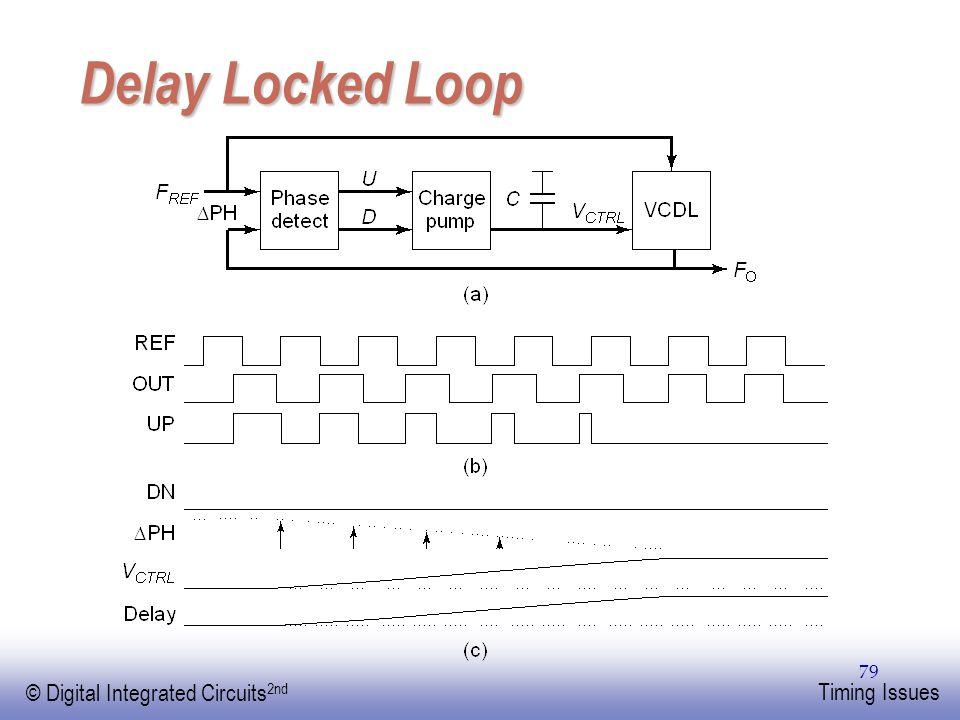 EE141 © Digital Integrated Circuits 2nd Timing Issues 79 Delay Locked Loop