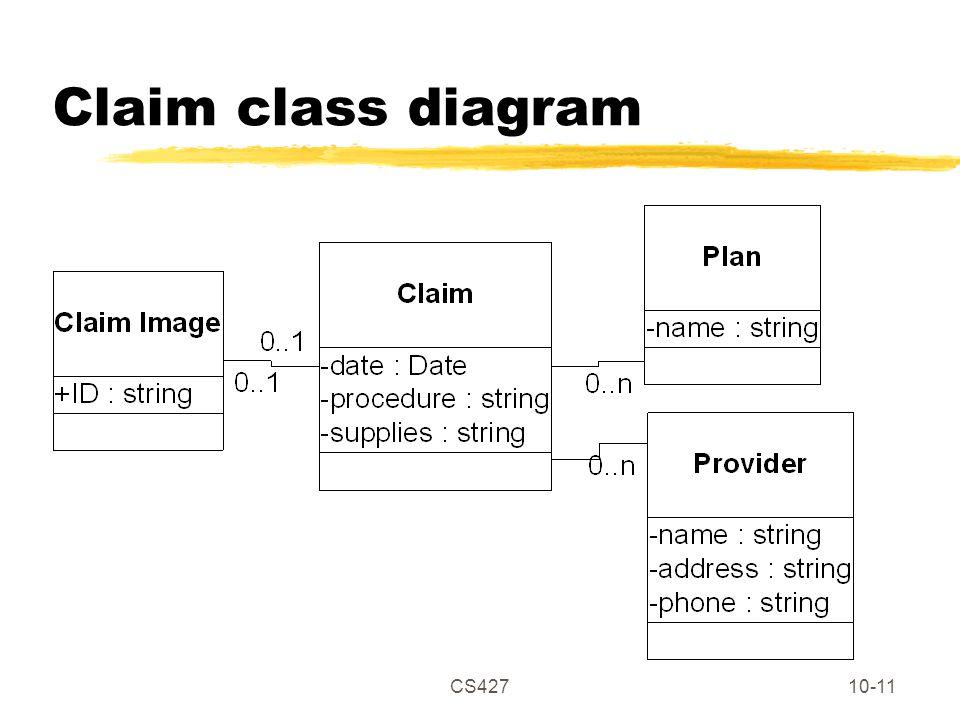 CS42710-11 Claim class diagram