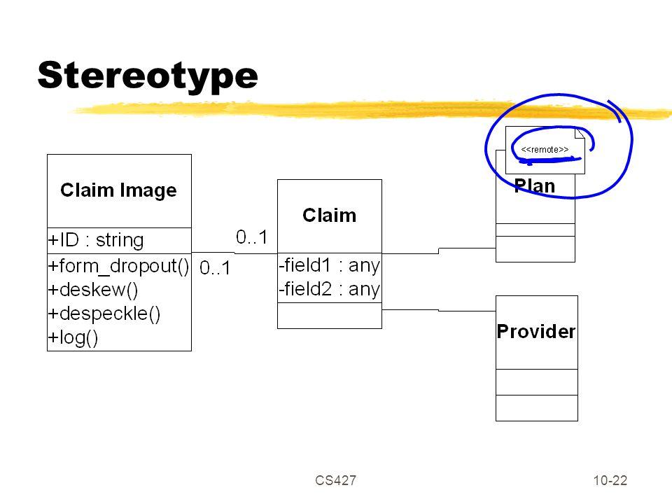 CS42710-22 Stereotype