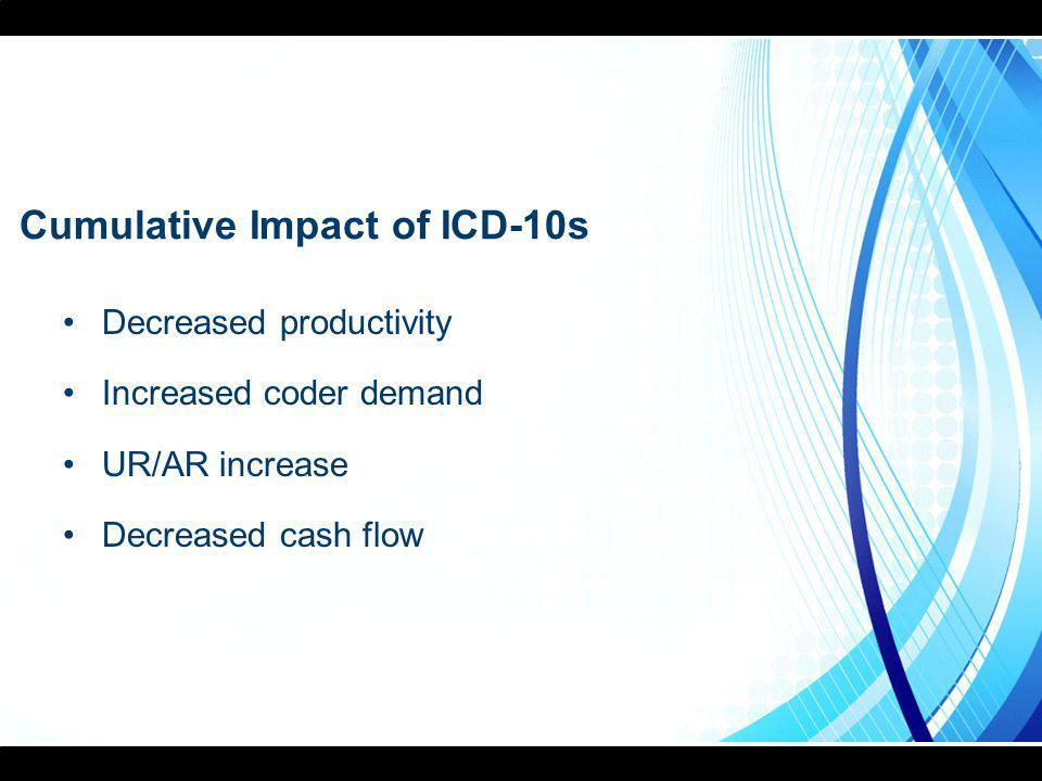 Cumulative Impact of ICD-10s Decreased productivity Increased coder demand UR/AR increase Decreased cash flow