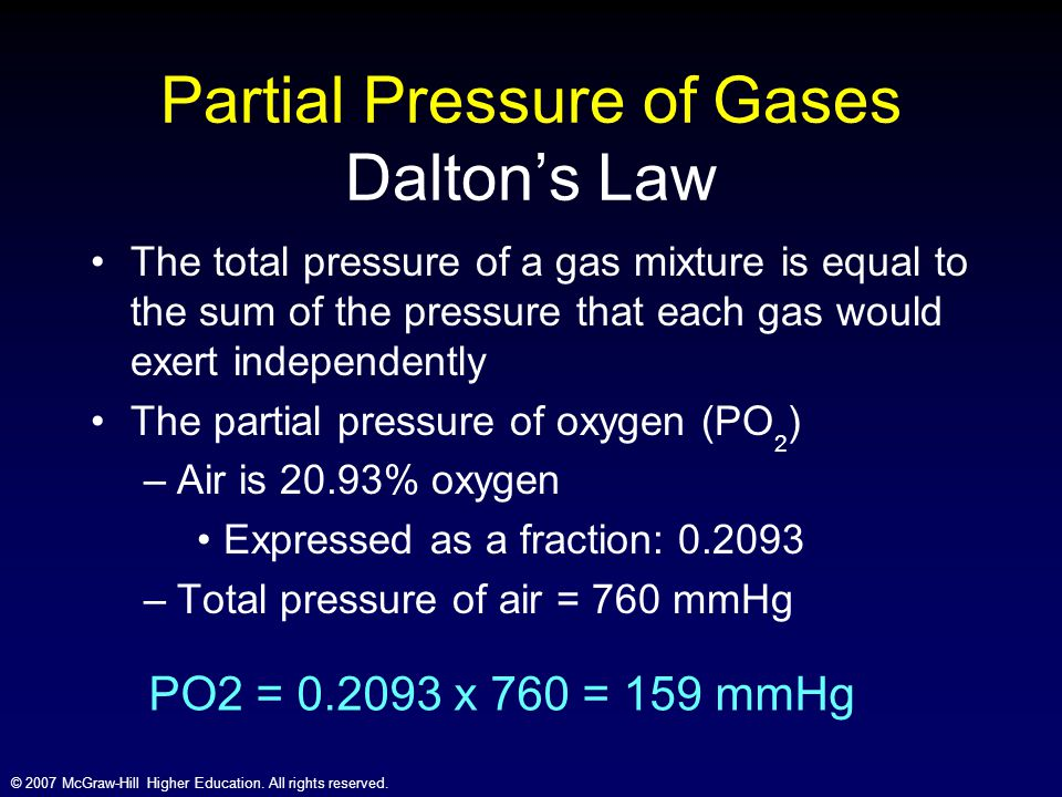 © 2007 McGraw-Hill Higher Education. All rights reserved. Partial Pressure of Gases Dalton's Law The total pressure of a gas mixture is equal to the s