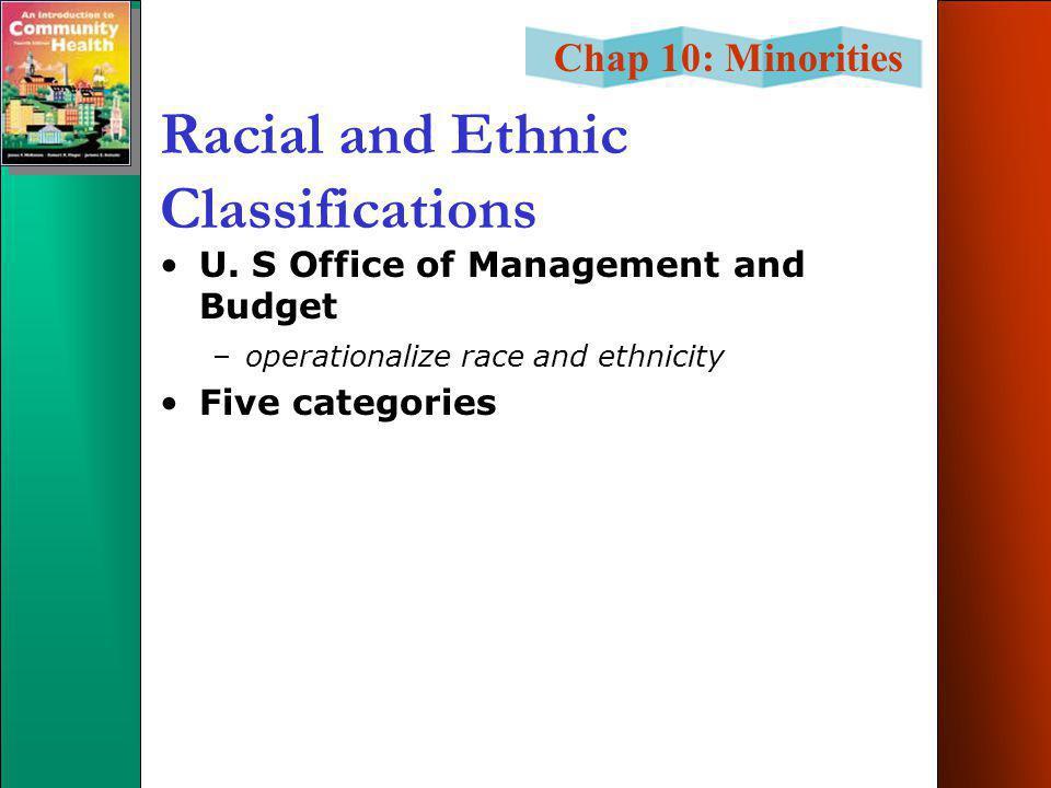 Chap 10: Minorities Racial and Ethnic Classifications U.