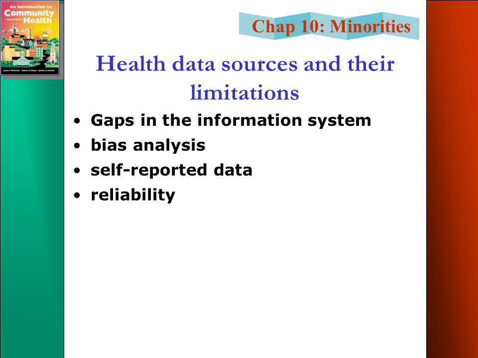 Chap 10: Minorities Refugees: New Immigrants Refugees Immigrants Aliens Illegal aliens Special Concerns –poor –lower levels of education –few work skills –serious health problems