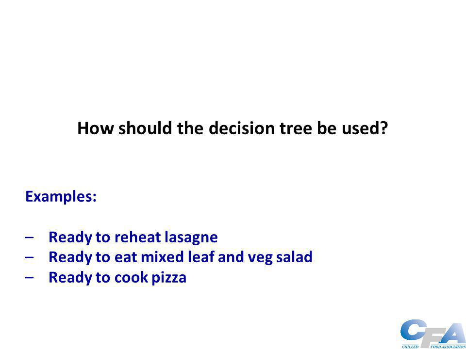How should the decision tree be used? Examples: –Ready to reheat lasagne –Ready to eat mixed leaf and veg salad –Ready to cook pizza