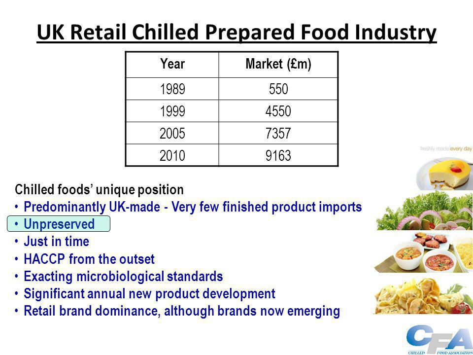 UK Chilled Prepared Food Characteristics Mainly multicomponent –Complex ingredient streams –Animal derivatives content 0-100%, large proportion of foods 5%-25% –Remainder: carbohydrate, e.g.