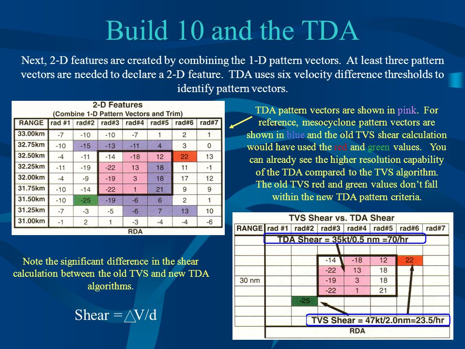 Build 10 and the TDA Next, 2-D features are created by combining the 1-D pattern vectors.