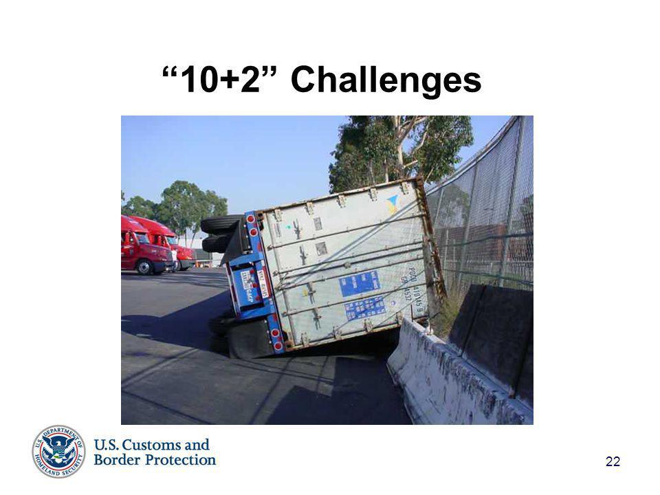 22 10+2 Challenges