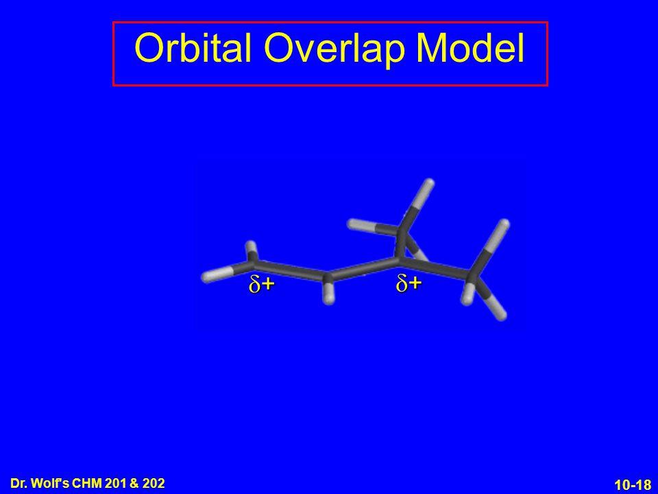 10-18 Dr. Wolf s CHM 201 & 202 Orbital Overlap Model ++++ ++++