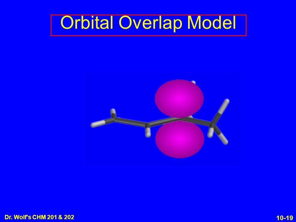 10-19 Dr. Wolf s CHM 201 & 202 Orbital Overlap Model